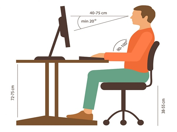 Giữ tầm mắt ở trung tâm màn hình giúp giảm căng thẳng cho phần cổ và lưng
